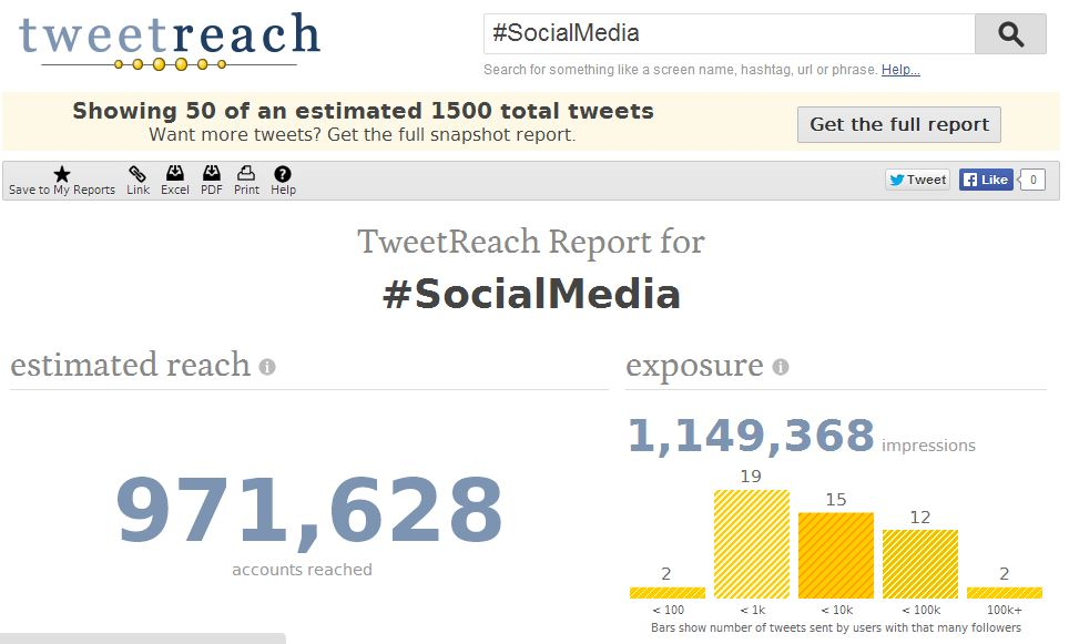 Het dashboard van TweetReach waarin je kan monitoren hoever je tweets of posts rijken.