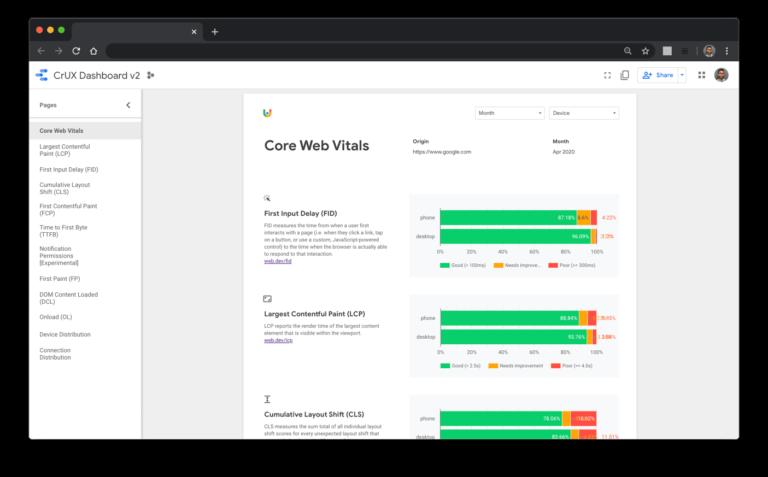 CLS rapport dat je kan raadplegen en installeren in Google Data Studio.