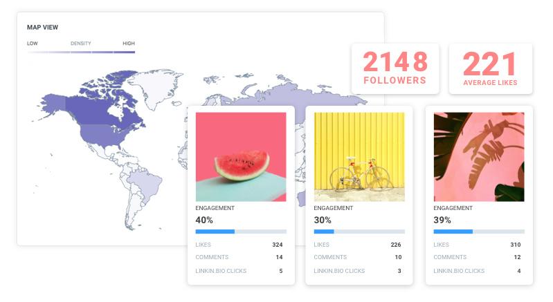 Het dashboard van Later, een social media monitoring tool waarmee je Instagram kan beheren.