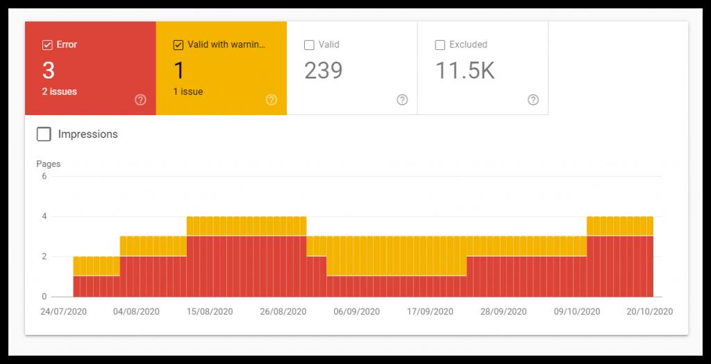 Controleer het aantal geïndexeerde pagina's in Google Search Console.