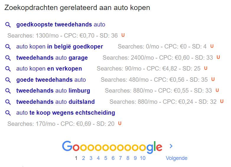 Onderaan de zoekresultaten toont Google enkele gerelateerde longtail zoekwoorden.